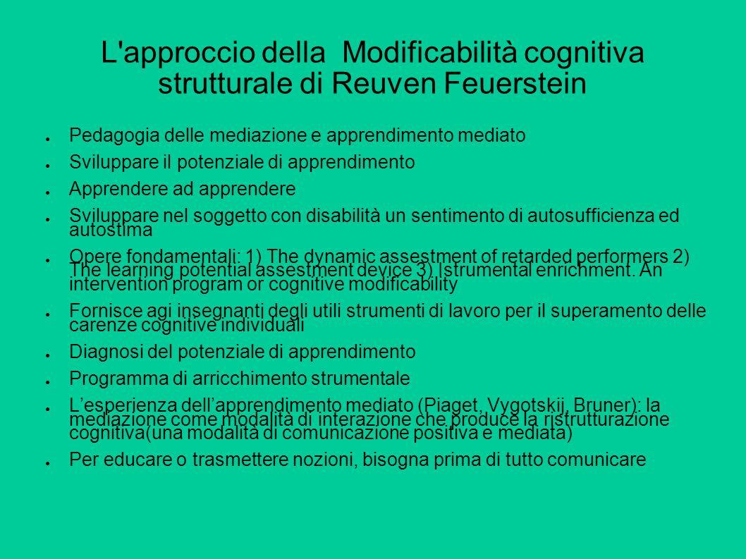 L approccio della Modificabilità cognitiva strutturale di Reuven Feuerstein