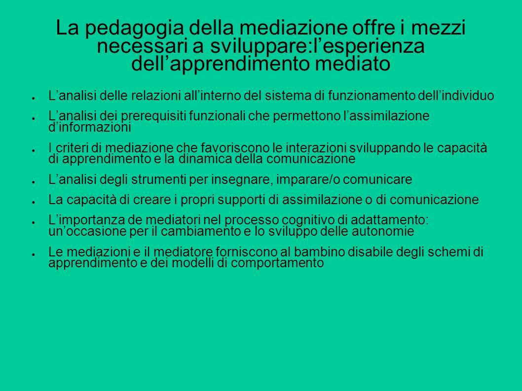 La pedagogia della mediazione offre i mezzi necessari a sviluppare:l'esperienza dell'apprendimento mediato