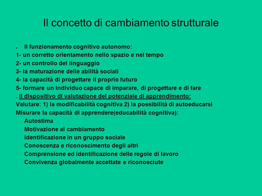 Il concetto di cambiamento strutturale