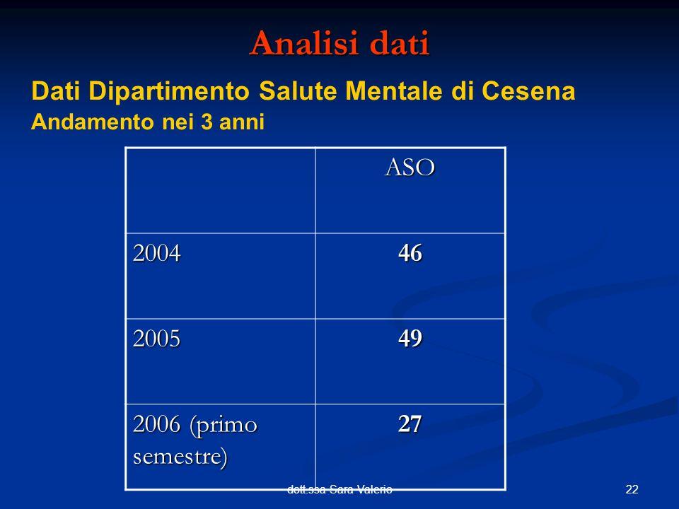 Analisi dati Dati Dipartimento Salute Mentale di Cesena ASO 2004 46