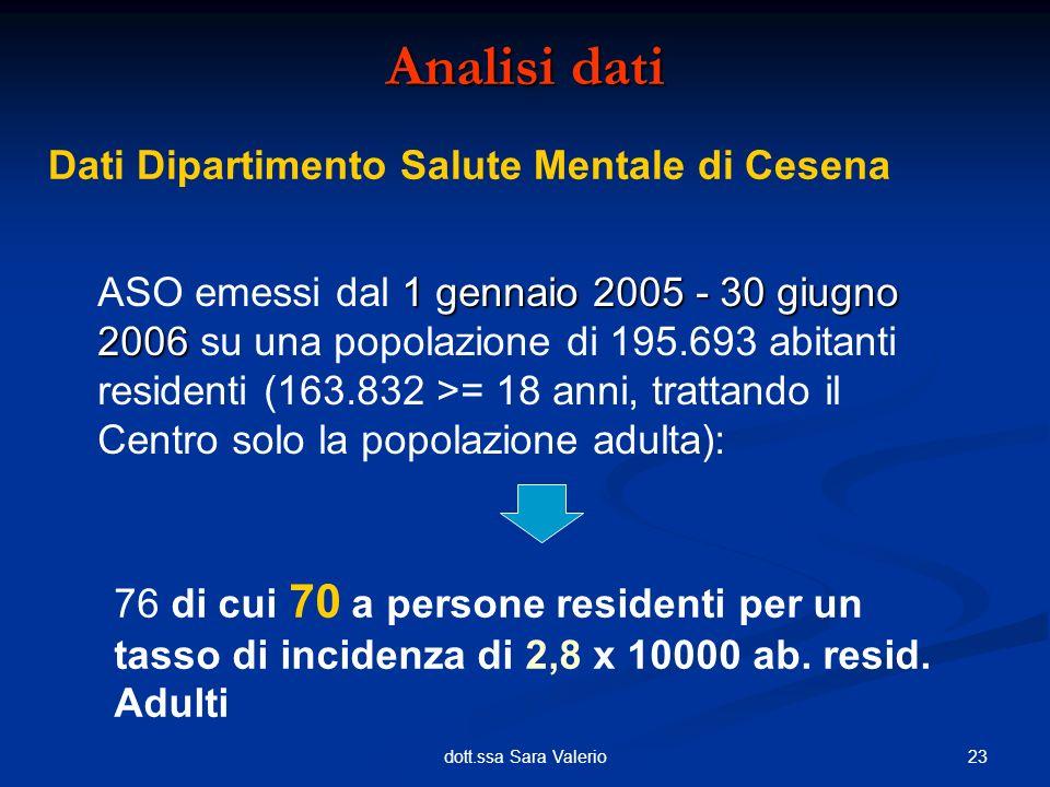 Analisi dati Dati Dipartimento Salute Mentale di Cesena