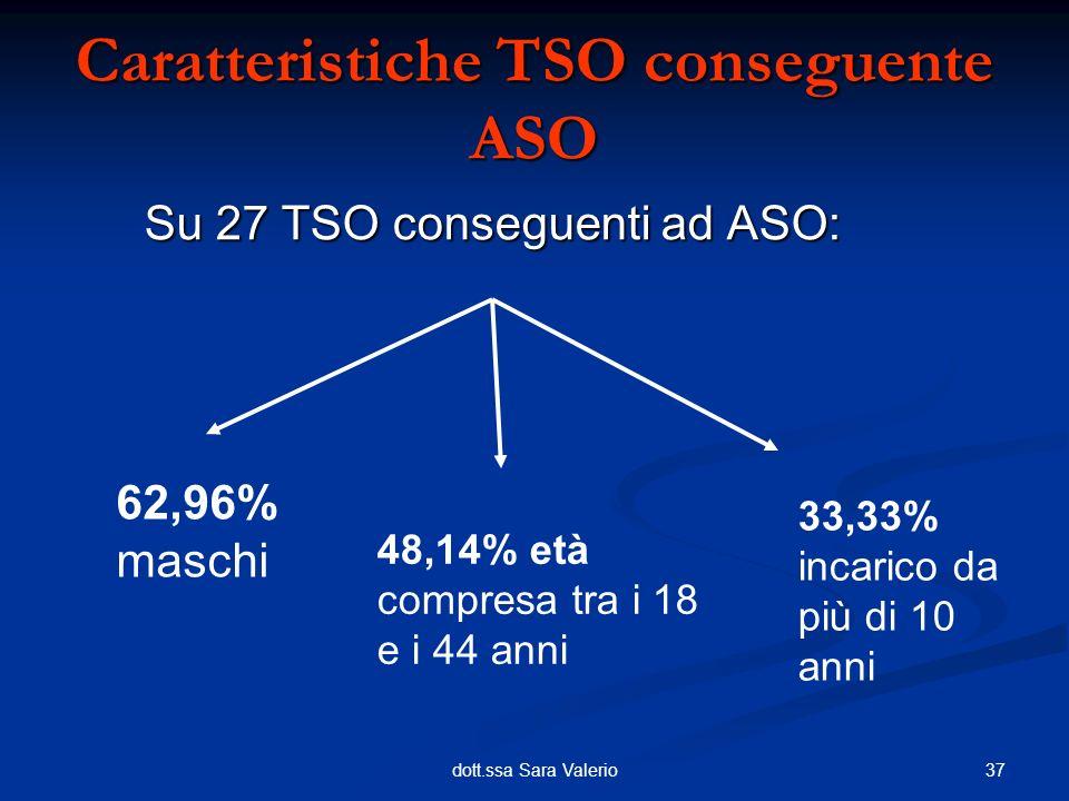 Caratteristiche TSO conseguente ASO