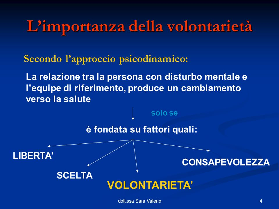 L'importanza della volontarietà