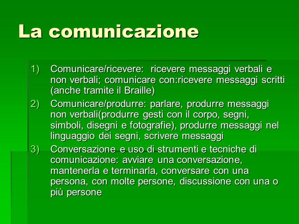 La comunicazione Comunicare/ricevere: ricevere messaggi verbali e non verbali; comunicare con:ricevere messaggi scritti (anche tramite il Braille)