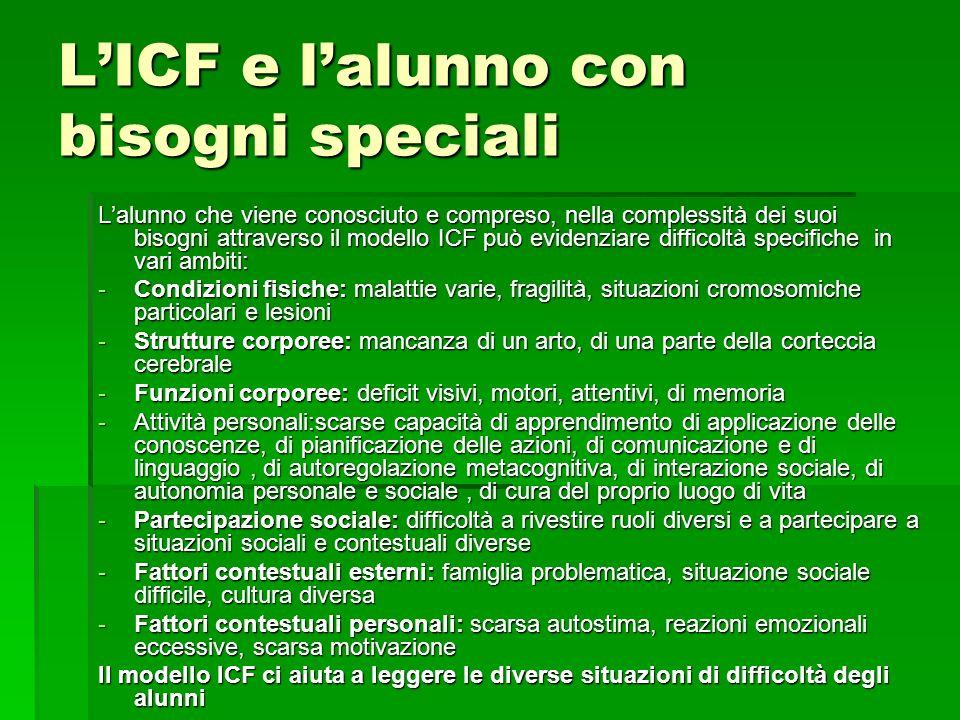 L'ICF e l'alunno con bisogni speciali