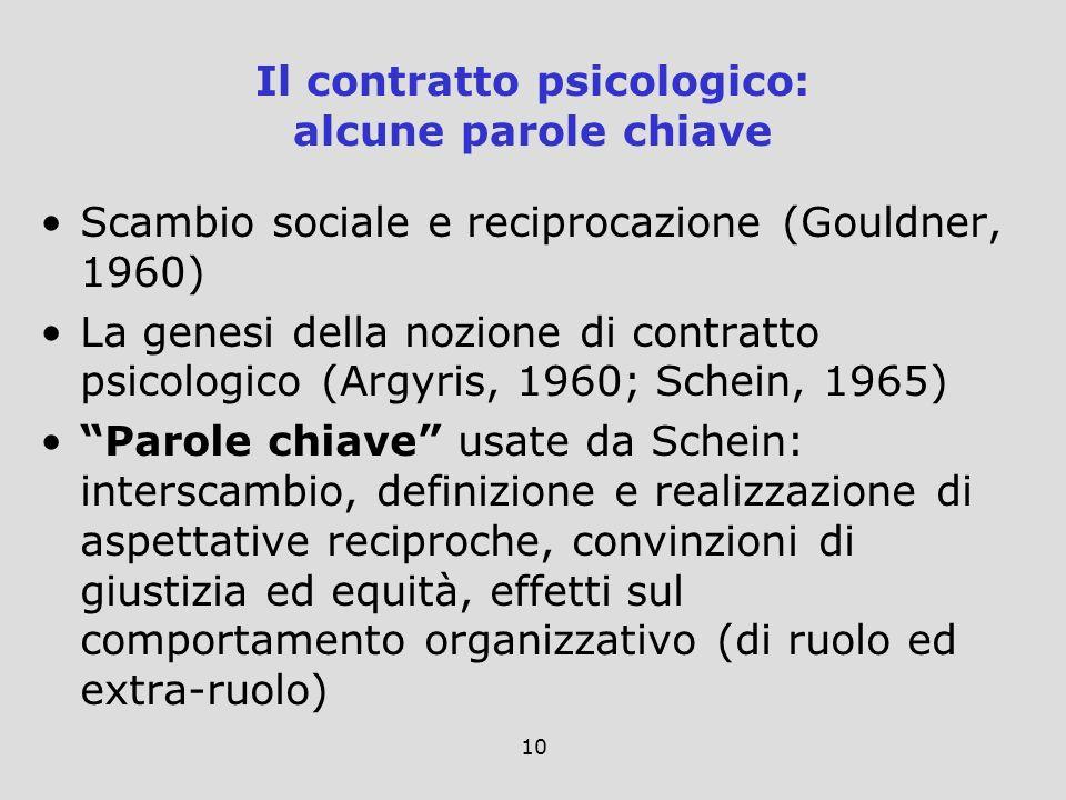 Il contratto psicologico: alcune parole chiave