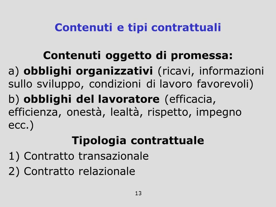 Contenuti e tipi contrattuali