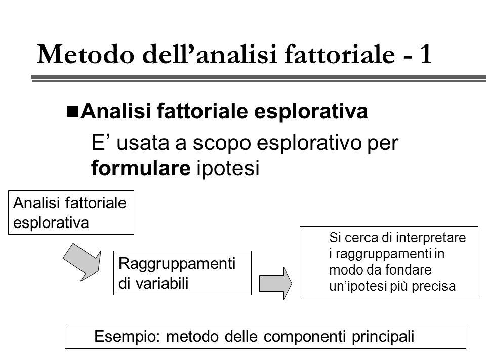 Metodo dell'analisi fattoriale - 1