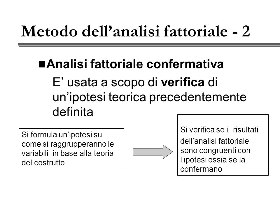 Metodo dell'analisi fattoriale - 2