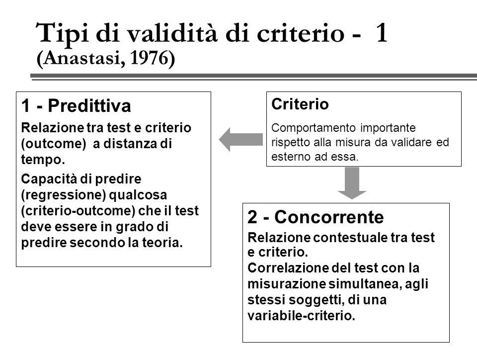 Tipi di validità di criterio - 1 (Anastasi, 1976)