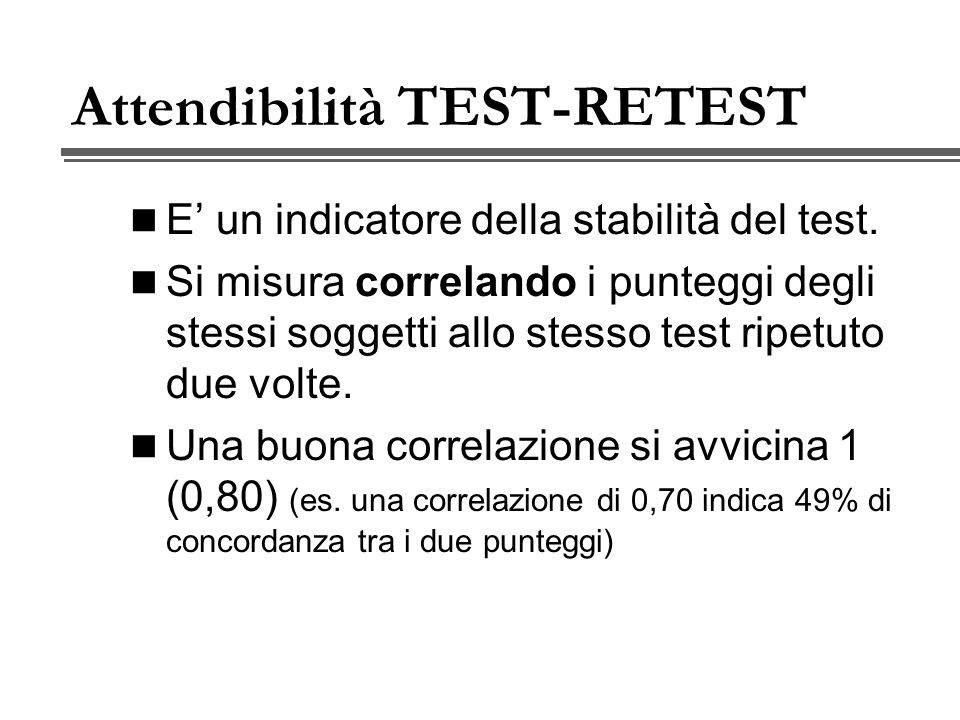 Attendibilità TEST-RETEST