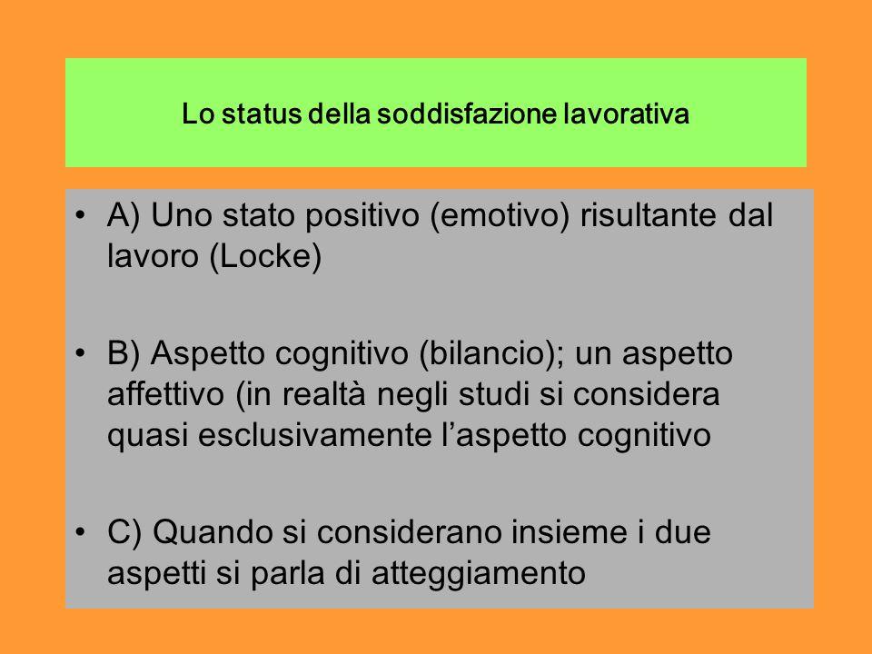 Lo status della soddisfazione lavorativa