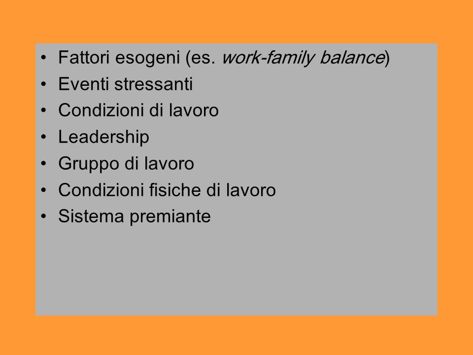 Fattori esogeni (es. work-family balance)
