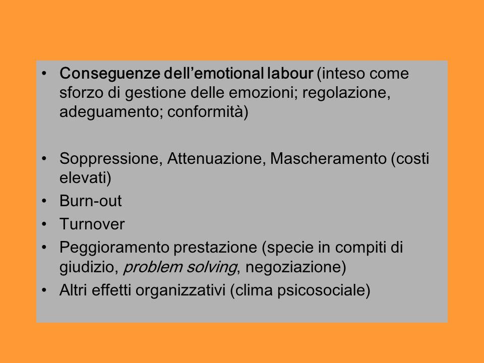Conseguenze dell'emotional labour (inteso come sforzo di gestione delle emozioni; regolazione, adeguamento; conformità)