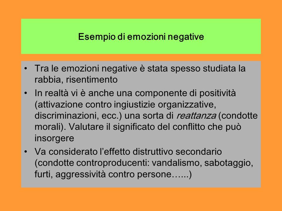 Esempio di emozioni negative