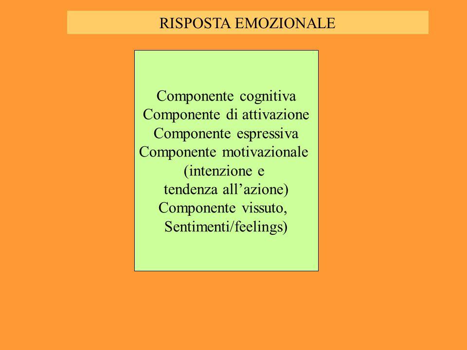 Componente di attivazione Componente espressiva