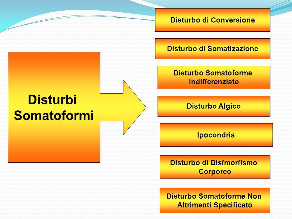 Disturbi Somatoformi Disturbo di Conversione Disturbo di Somatizazione