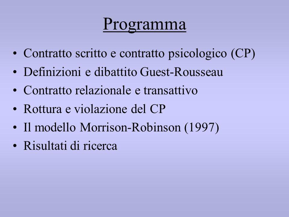 Programma Contratto scritto e contratto psicologico (CP)
