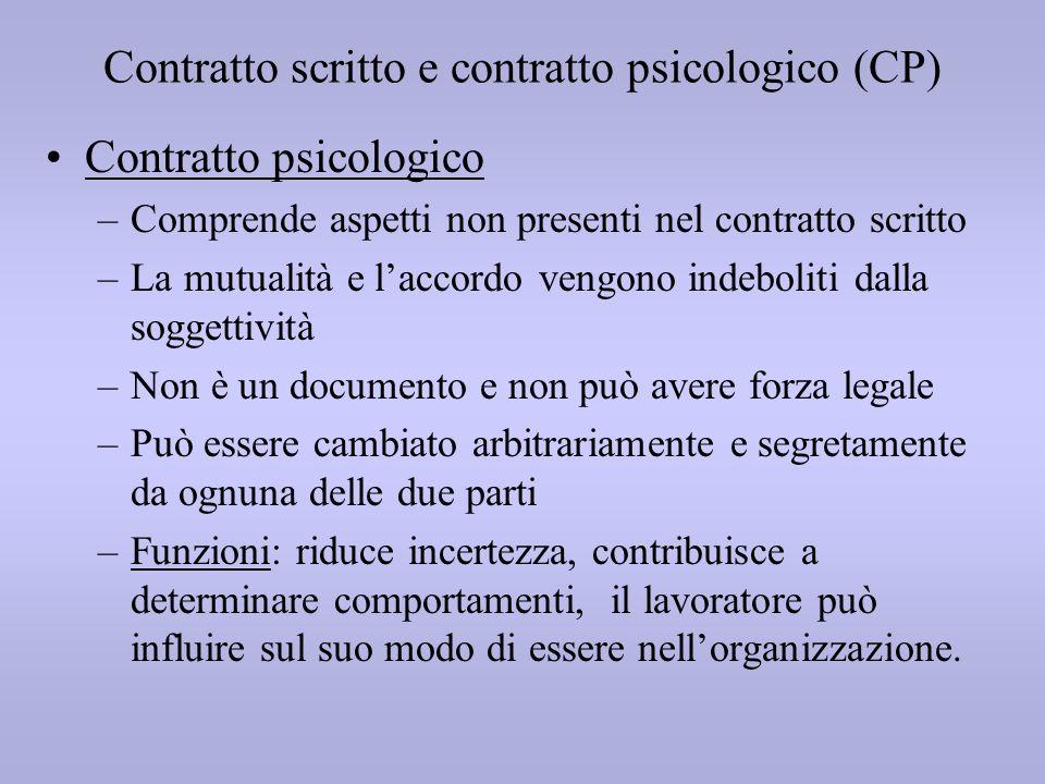 Contratto scritto e contratto psicologico (CP)