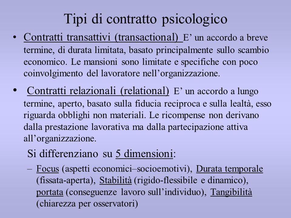 Tipi di contratto psicologico