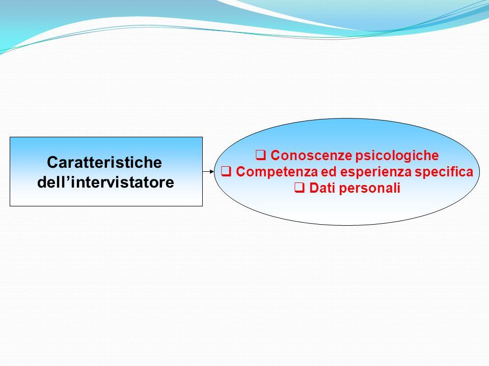 Conoscenze psicologiche Competenza ed esperienza specifica