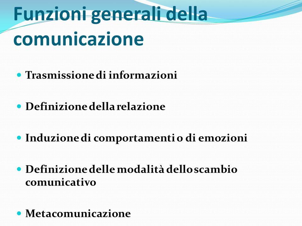 Funzioni generali della comunicazione