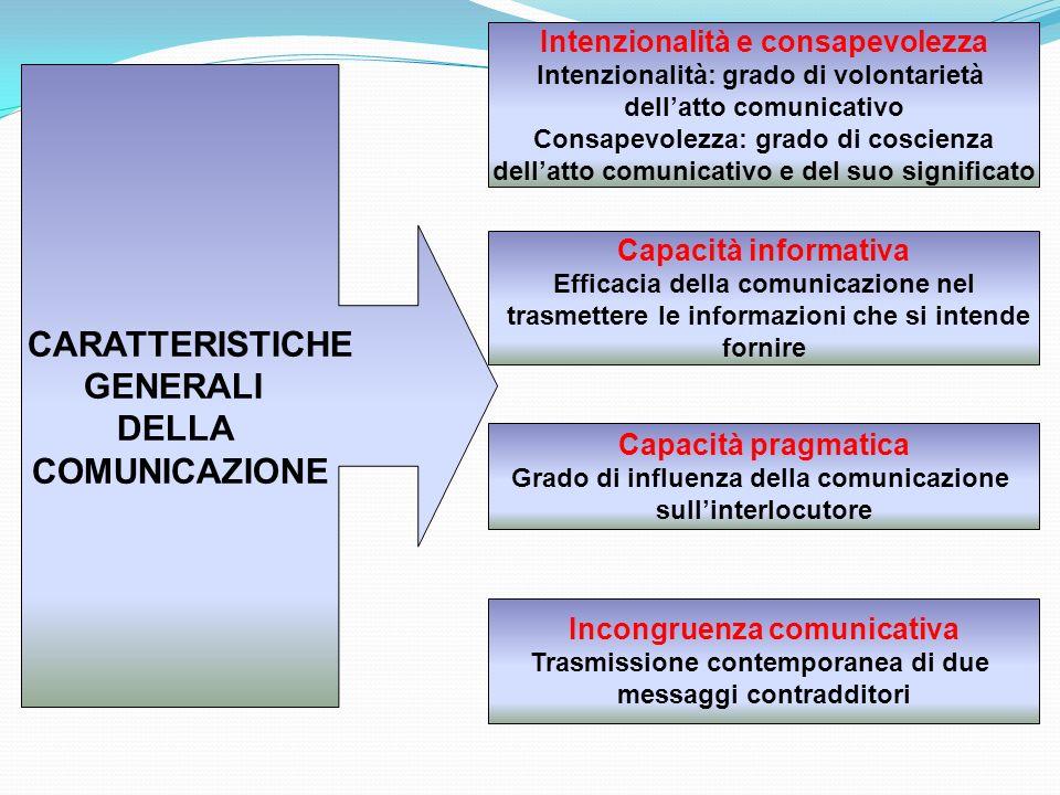 CARATTERISTICHE GENERALI DELLA COMUNICAZIONE