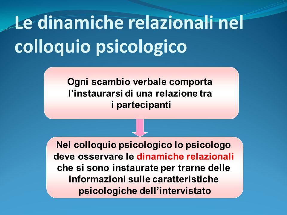 Le dinamiche relazionali nel colloquio psicologico