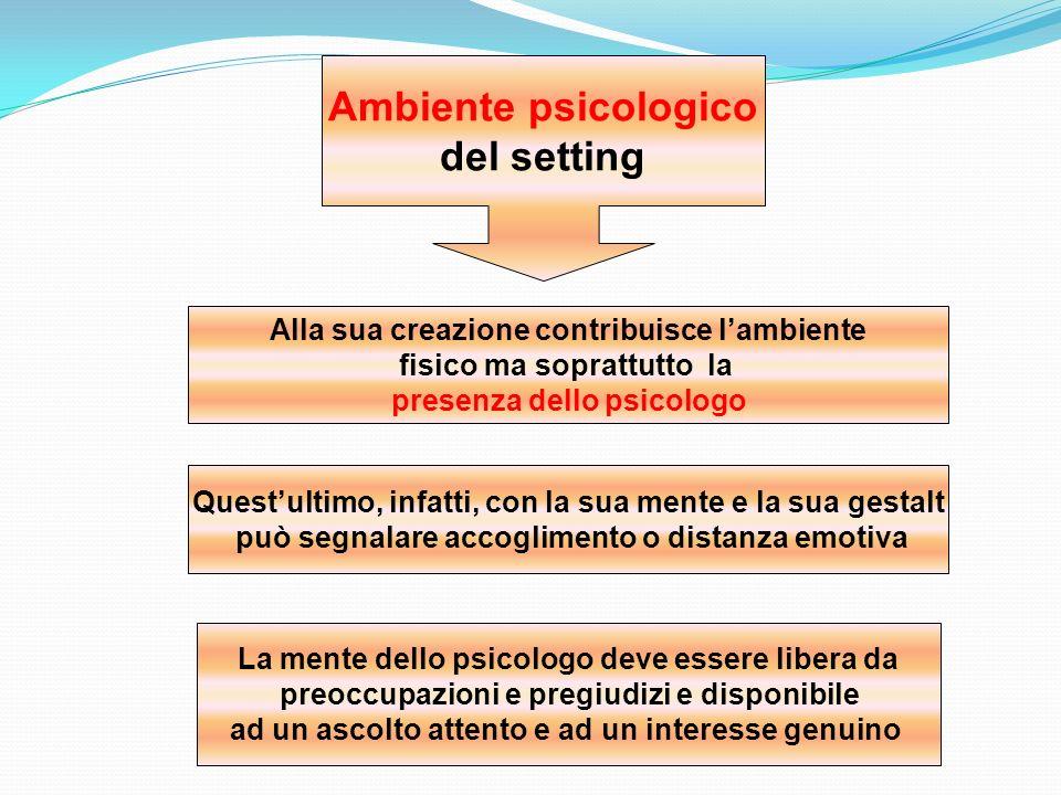 Ambiente psicologico del setting