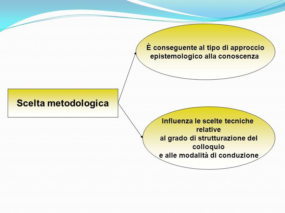 Scelta metodologica È conseguente al tipo di approccio