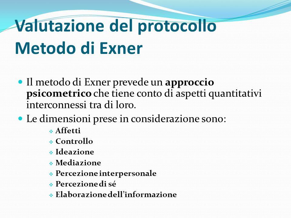 Valutazione del protocollo Metodo di Exner
