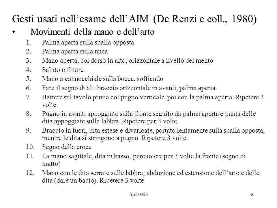 Gesti usati nell'esame dell'AIM (De Renzi e coll., 1980)