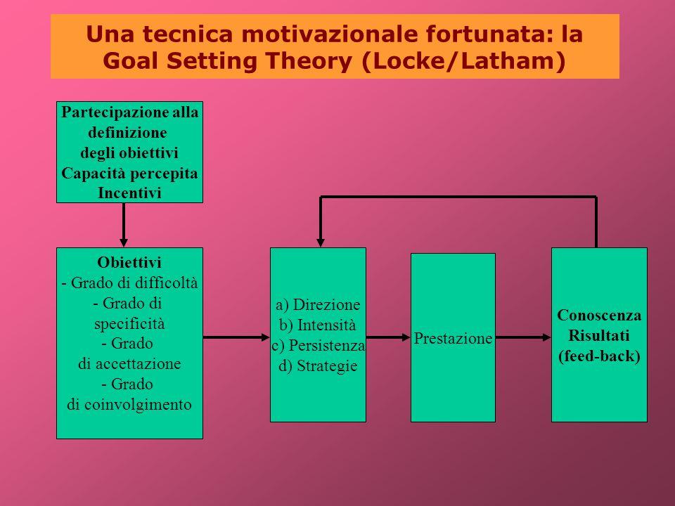 Una tecnica motivazionale fortunata: la Goal Setting Theory (Locke/Latham)