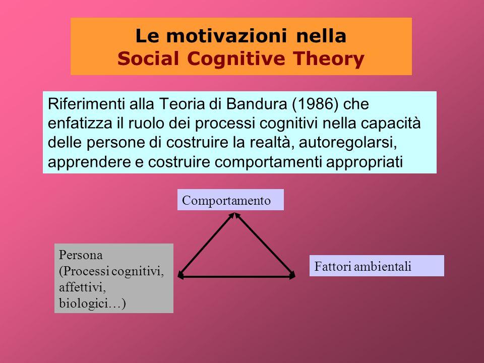 Le motivazioni nella Social Cognitive Theory