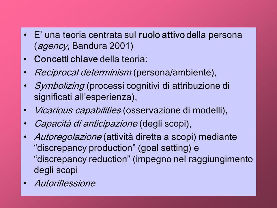 E' una teoria centrata sul ruolo attivo della persona (agency, Bandura 2001)