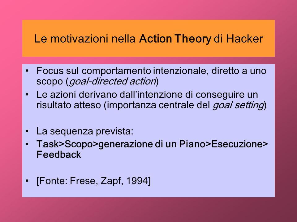Le motivazioni nella Action Theory di Hacker