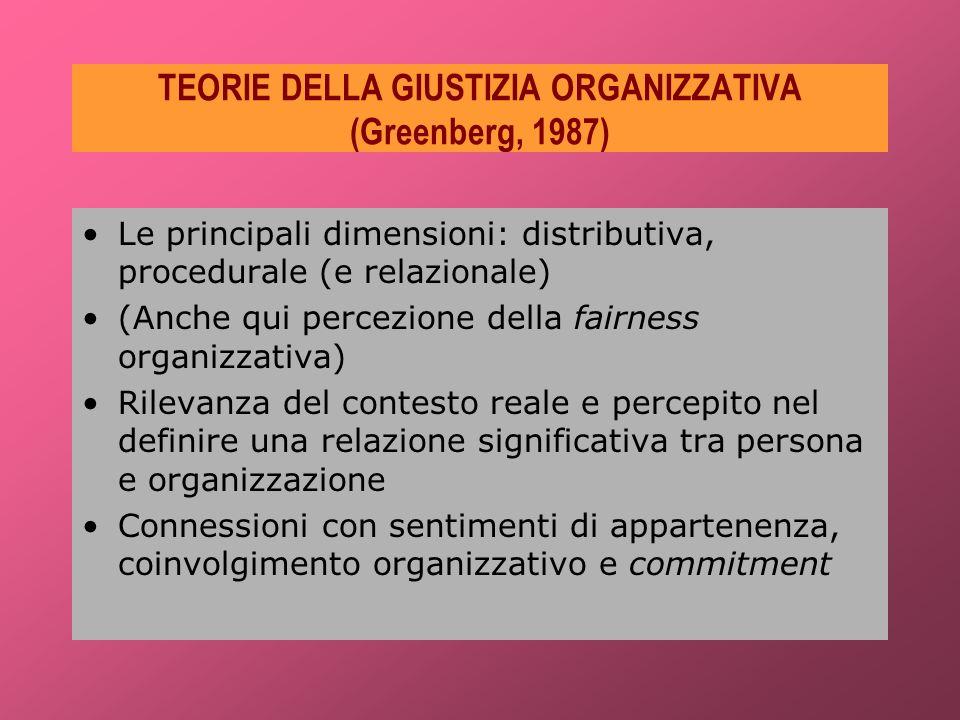 TEORIE DELLA GIUSTIZIA ORGANIZZATIVA (Greenberg, 1987)