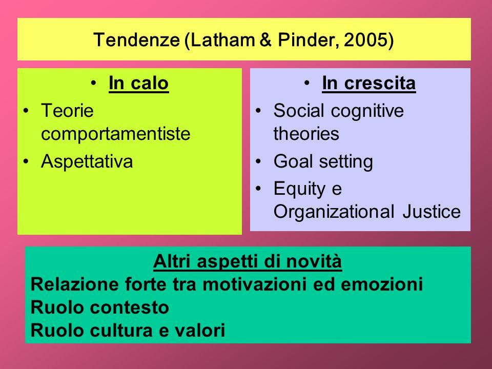 Tendenze (Latham & Pinder, 2005)