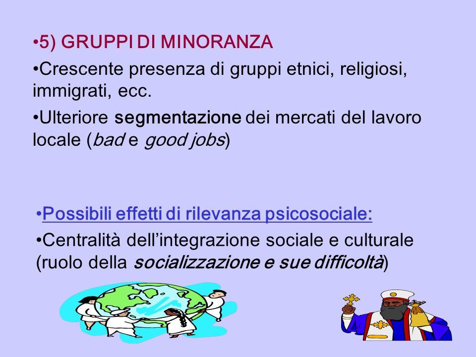 5) GRUPPI DI MINORANZA Crescente presenza di gruppi etnici, religiosi, immigrati, ecc.