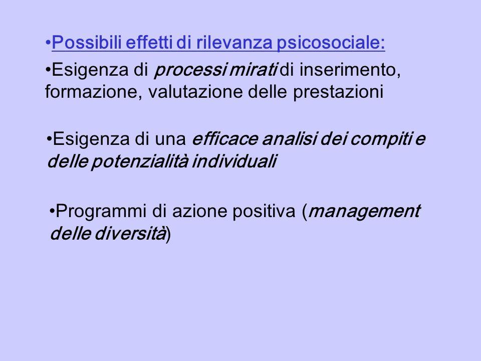 Possibili effetti di rilevanza psicosociale: