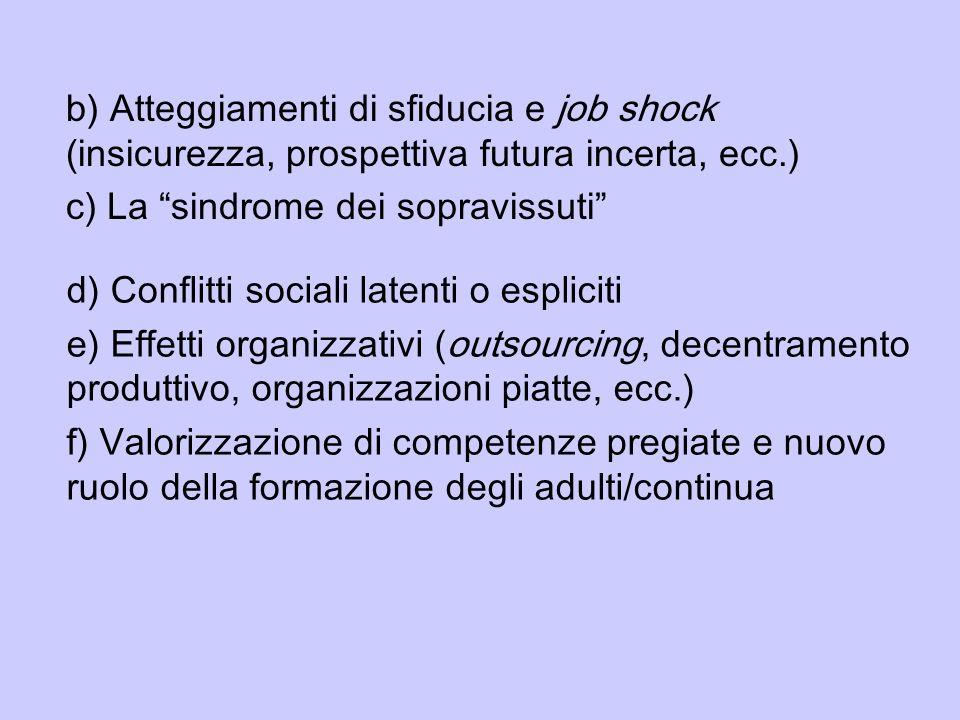 b) Atteggiamenti di sfiducia e job shock (insicurezza, prospettiva futura incerta, ecc.)