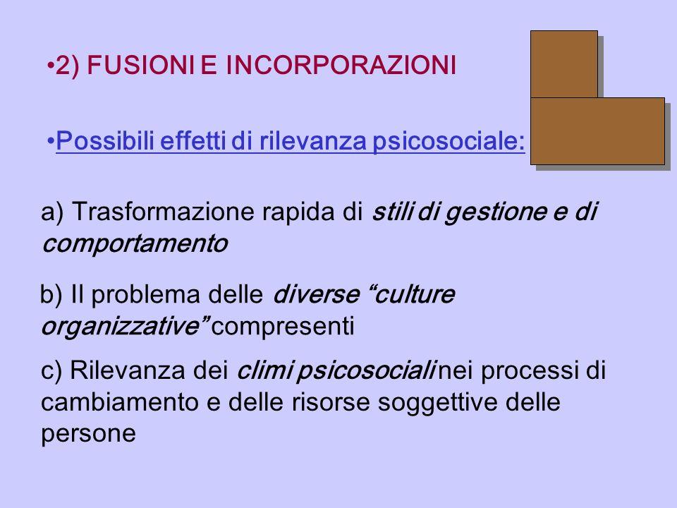 2) FUSIONI E INCORPORAZIONI