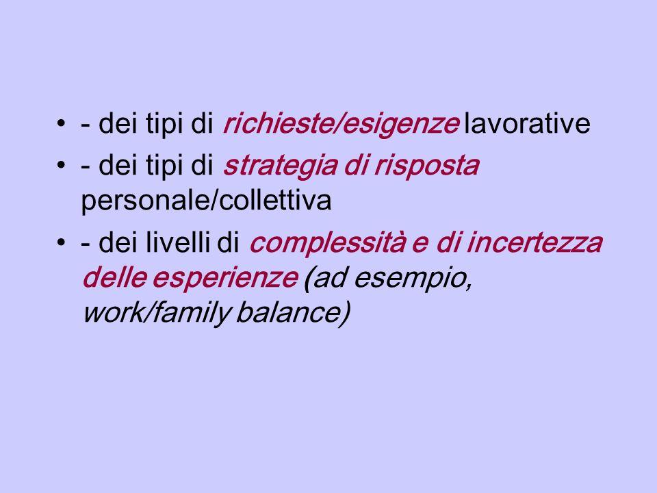 - dei tipi di richieste/esigenze lavorative