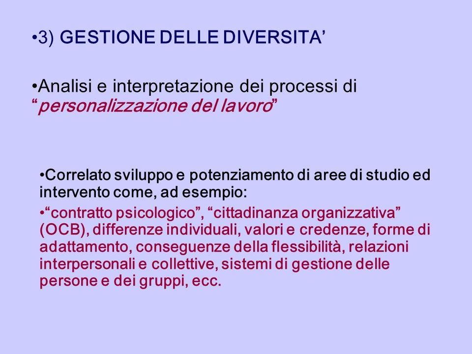 3) GESTIONE DELLE DIVERSITA'