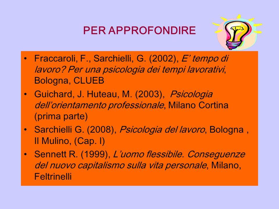 PER APPROFONDIRE Fraccaroli, F., Sarchielli, G. (2002), E' tempo di lavoro Per una psicologia dei tempi lavorativi, Bologna, CLUEB.