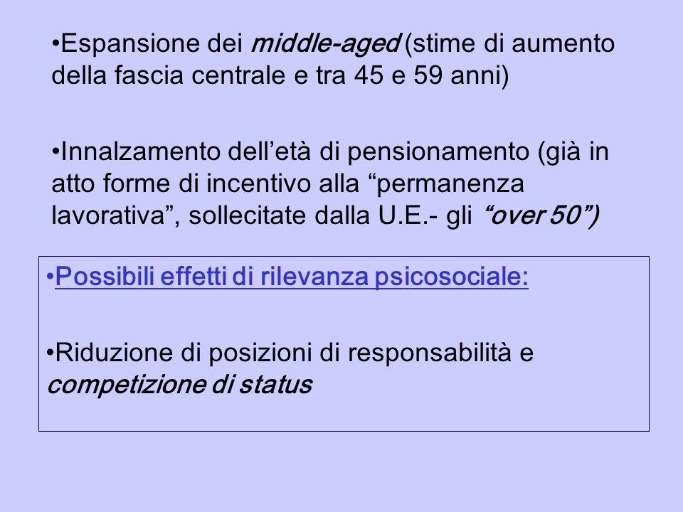 Espansione dei middle-aged (stime di aumento della fascia centrale e tra 45 e 59 anni)