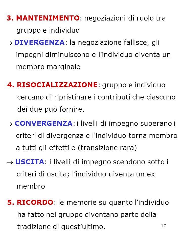 3. MANTENIMENTO: negoziazioni di ruolo tra gruppo e individuo