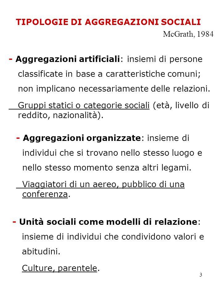 TIPOLOGIE DI AGGREGAZIONI SOCIALI