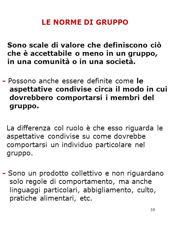 LE NORME DI GRUPPO Sono scale di valore che definiscono ciò che è accettabile o meno in un gruppo, in una comunità o in una società.