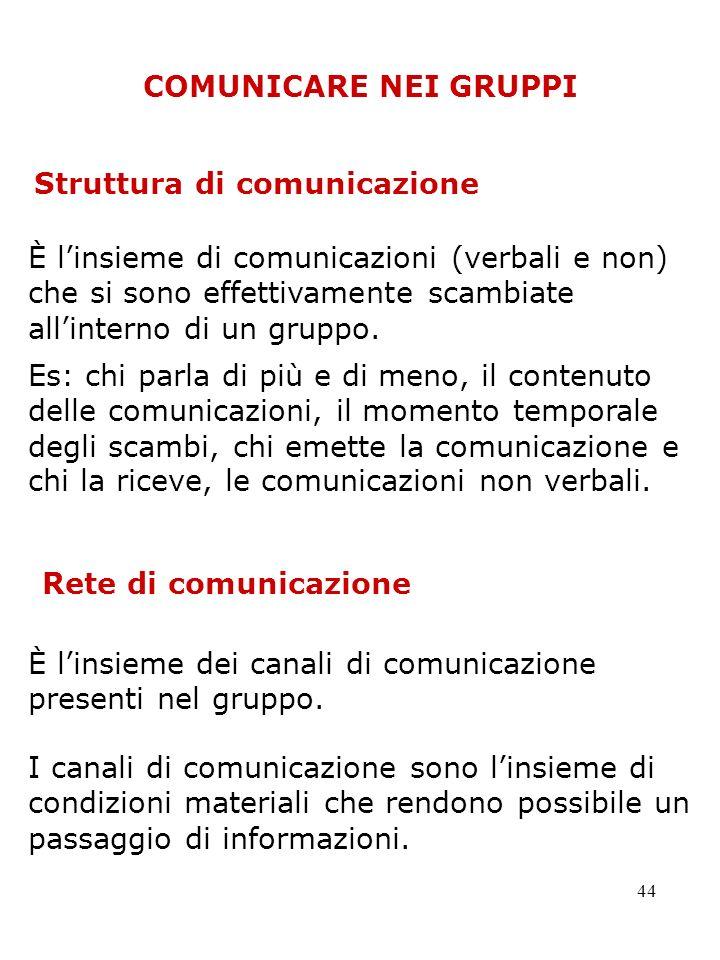 COMUNICARE NEI GRUPPI Struttura di comunicazione.